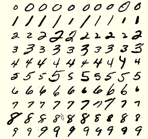 Exemples de chiffres issus de la base de données MNIST